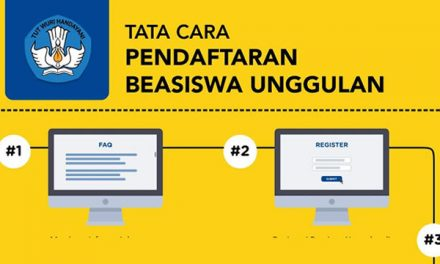 Tata Cara Pendaftaran Beasiswa Unggulan Kemendikbud